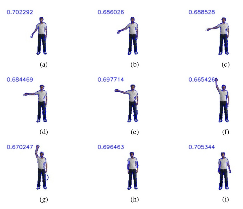 pose estimation Archives - Robotics with ROS
